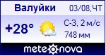 GISMETEO RU: Погода в Валуйках на месяц Прогноз погоды на