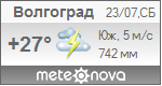 Погода от Метеоновы по г. Волгоград
