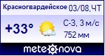 Погода в Красногвардейском - установите себе на сайт информер с прогнозом погоды
