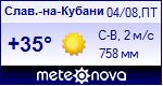 Погода в Славянске-на-Кубани - установите себе на сайт информер с прогнозом погоды