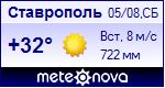 Погода в Ставрополе - установите себе на сайт информер с прогнозом погоды
