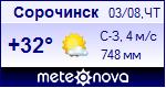 Погода в Сорочинске - установите себе на сайт информер с прогнозом погоды