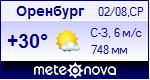 Погода в Оренбурге - установите себе на сайт информер с прогнозом погоды