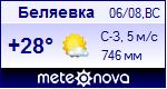 Погода в Беляевке - установите себе на сайт информер с прогнозом погоды
