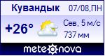 Погода в Кувандыке - установите себе на сайт информер с прогнозом погоды