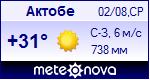 Погода в Актобе - установите себе на сайт информер с прогнозом погоды
