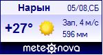 Погода в Нарыне - установите себе на сайт информер с прогнозом погоды