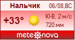 Погода от Метеоновы по г. Нальчик