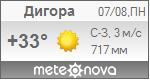 Погода от Метеоновы по г. Дигора
