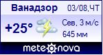 Погода в Ванадзоре - установите себе на сайт информер с прогнозом погоды