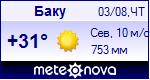Погода в Баку - установите себе на сайт информер с прогнозом погоды