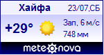 Погода в Хайфе - установите себе на сайт информер с прогнозом погоды