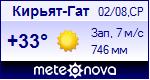 Погода в Кирьят-Гате - установите себе на сайт информер с прогнозом погоды