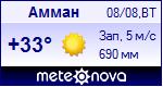 Погода в Аммане - установите себе на сайт информер с прогнозом погоды