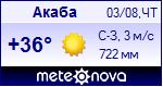 Погода в Акабе - установите себе на сайт информер с прогнозом погоды
