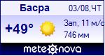 Погода в Басре - установите себе на сайт информер с прогнозом погоды
