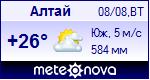 Погода в городе Алтай - установите себе на сайт информер с прогнозом погоды