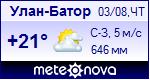 Погода в Улан-Баторе - установите себе на сайт информер с прогнозом погоды