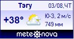 Погода в городе Тэгу - установите себе на сайт информер с прогнозом погоды