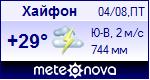 Погода в Хайфоне - установите себе на сайт информер с прогнозом погоды