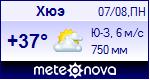 Погода в Хюэ - установите себе на сайт информер с прогнозом погоды