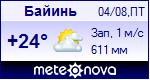 Погода в городе Байюин - установите себе на сайт информер с прогнозом погоды