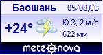 Погода в Баошане - установите себе на сайт информер с прогнозом погоды