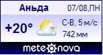 Погода в городе Анда - установите себе на сайт информер с прогнозом погоды