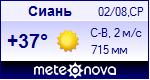 Погода в Сиане - установите себе на сайт информер с прогнозом погоды