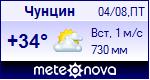 Погода в Чунцине - установите себе на сайт информер с прогнозом погоды