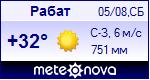 Погода в Рабате - установите себе на сайт информер с прогнозом погоды