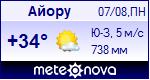 Погода в городе Айороу - установите себе на сайт информер с прогнозом погоды