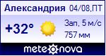 Погода в Александрии - установите себе на сайт информер с прогнозом погоды