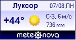Погода в Луксоре - установите себе на сайт информер с прогнозом погоды