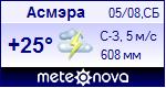 Погода в городе Асмэра - установите себе на сайт информер с прогнозом погоды