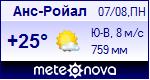 Погода в городе Ансе-Роял - установите себе на сайт информер с прогнозом погоды
