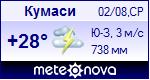 Погода в Кумаси - установите себе на сайт информер с прогнозом погоды