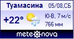Погода в Туамасине - установите себе на сайт информер с прогнозом погоды