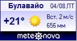 Погода в Булавайо - установите себе на сайт информер с прогнозом погоды