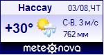 Погода в Нассау - установите себе на сайт информер с прогнозом погоды