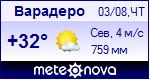 Погода в Варадеро - установите себе на сайт информер с прогнозом погоды
