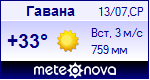 Погода в Гаване - установите себе на сайт информер с прогнозом погоды