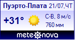 Погода в Пуэрто-Плате - установите себе на сайт информер с прогнозом погоды
