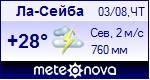 Погода в Ла-Сейбе - установите себе на сайт информер с прогнозом погоды