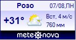 Погода в Розо - установите себе на сайт информер с прогнозом погоды