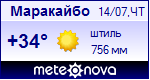 Погода в Маракайбо - установите себе на сайт информер с прогнозом погоды