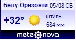 Погода в Белу-Оризонти - установите себе на сайт информер с прогнозом погоды