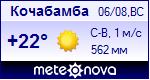 Погода в Кочабамбе - установите себе на сайт информер с прогнозом погоды