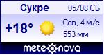 Погода в Сукре - установите себе на сайт информер с прогнозом погоды