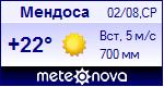 Погода в Мендосе - установите себе на сайт информер с прогнозом погоды